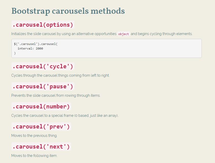 Carousel Responsive Bootstrap